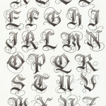 gothic-tattoo-lettering-design