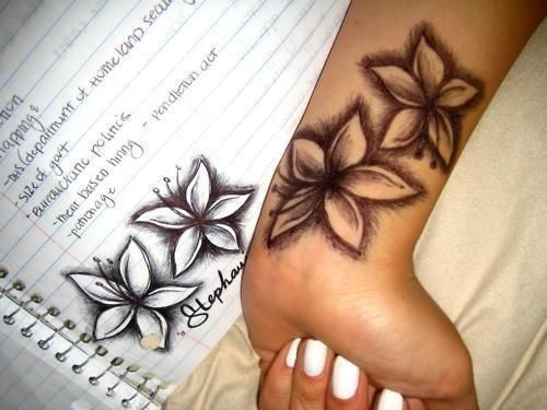 Wrist Tattoos For Females Best Tattoo Ideas