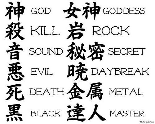 Kanji Tattoo Lettering Fonts meanings